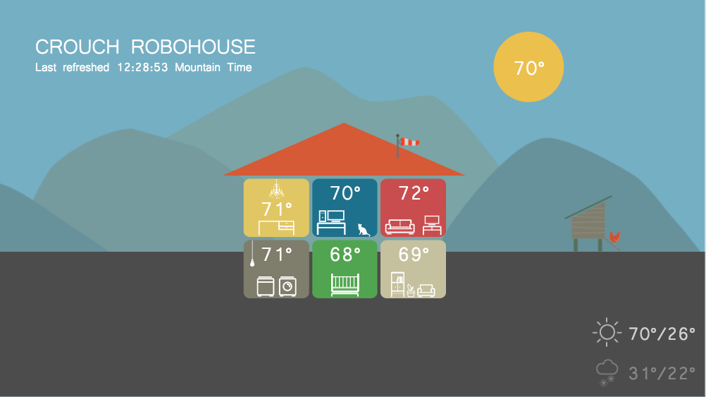 The Crouch House interface available on the public website.